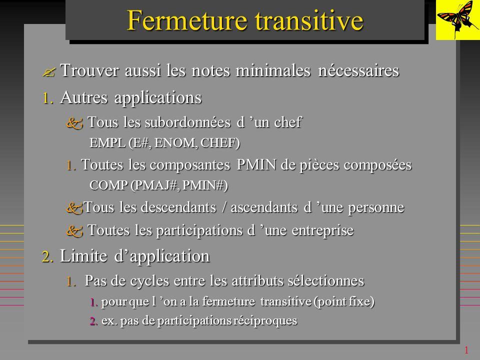 1 Fermeture transitive (DB2) CNOMPNOM BDsStPh BdsLprg CNOMPNOMNMIN BDsStPh15 BDsLPrg12 StPhInfG13 InfGMath11 LprgInfG12 StPhInfG LprgInfG InfGMath PNOM StPh InfG Math