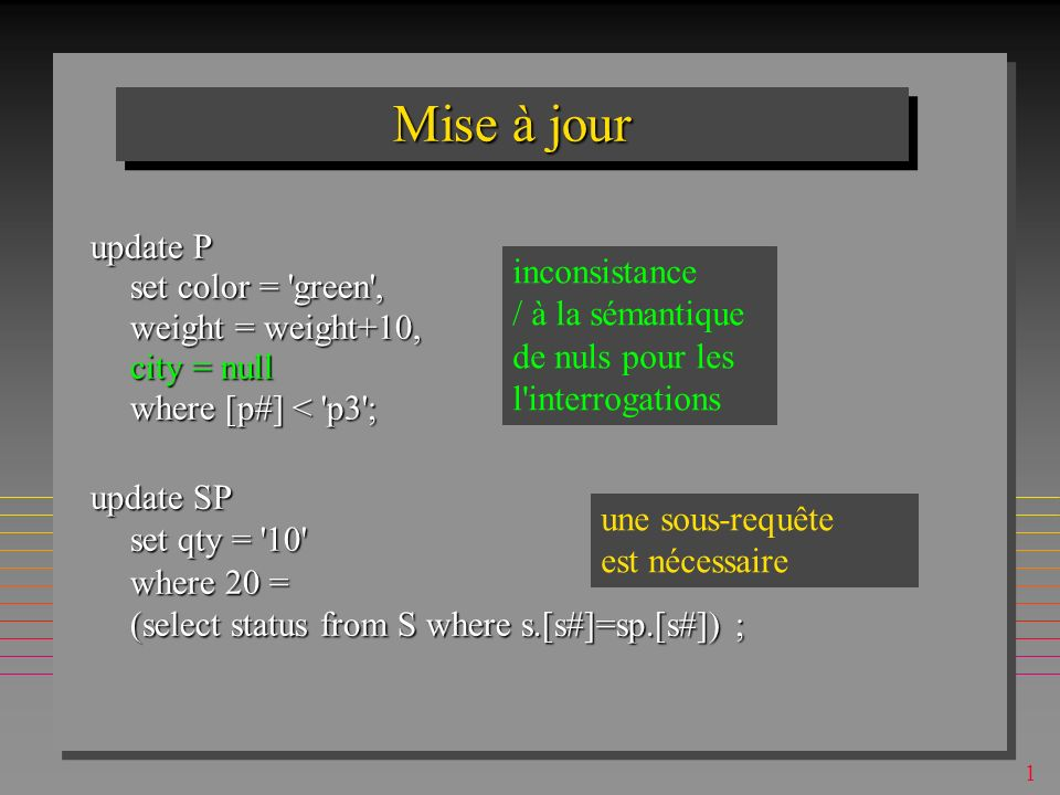 1 Mise à jour update P set color = 'green', weight = weight+10, city = null where [p#] < 'p3'; inconsistance / à la sémantique de nuls pour les l'inte