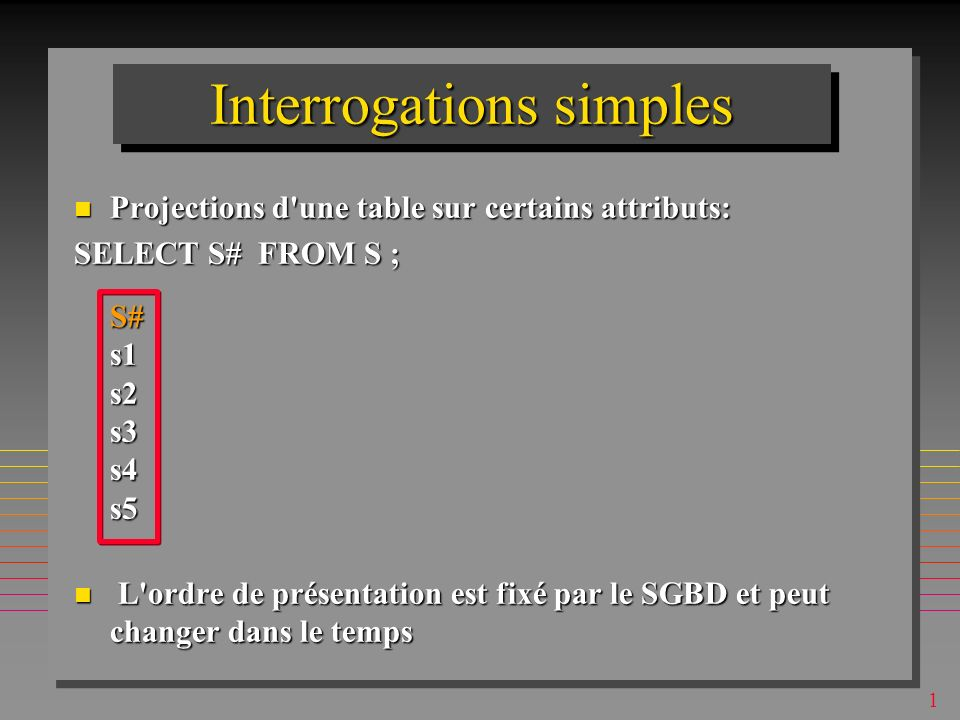 1 Interrogations simples Projections d'une table sur certains attributs: Projections d'une table sur certains attributs: SELECT S# FROM S ; S#s1s2s3s4