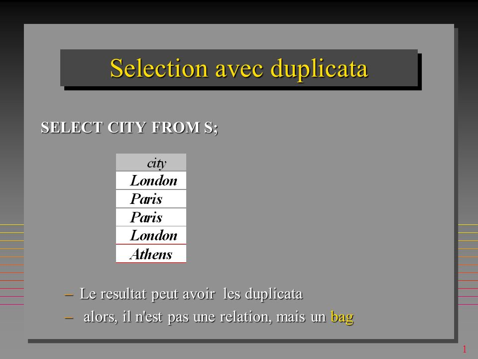 1 Selection avec duplicata SELECT CITY FROM S;