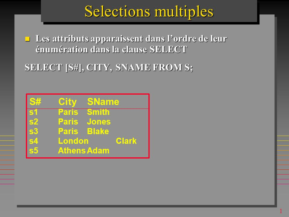 1 Elimination de duplicata SELECT DISTINCT CITY FROM S; cityAthensLondonParis DISTINCT est optionnel pour deux raisons: DISTINCT est optionnel pour de
