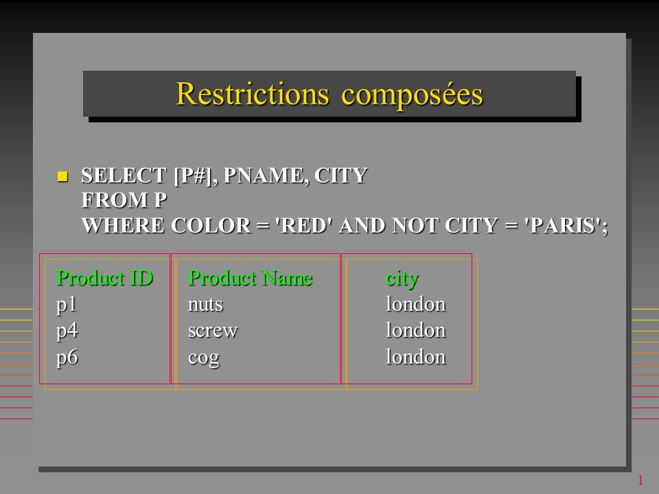 1 Restrictions composées SELECT [P#], PNAME, CITY FROM P WHERE COLOR = 'RED' AND NOT CITY = 'PARIS'; SELECT [P#], PNAME, CITY FROM P WHERE COLOR = 'RE