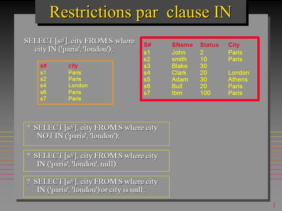1 Restrictions sur nuls Un nul nest pas une valeur Un nul nest pas une valeur Donc on a une clause spéciale Donc on a une clause spéciale –IS [NOT] NULL Ex.