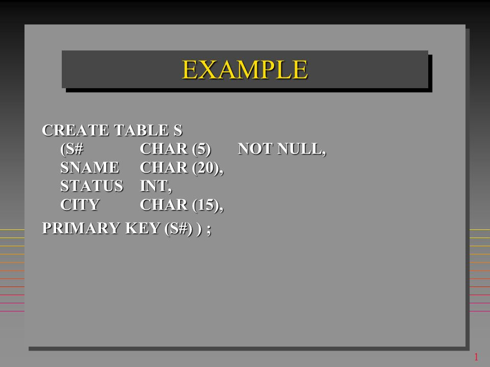 1 CREATE TABLE (clauses essentielles) Définit la table réelle (de base) Définit la table réelle (de base) CREATE TABLE table (column [,column]... [, p