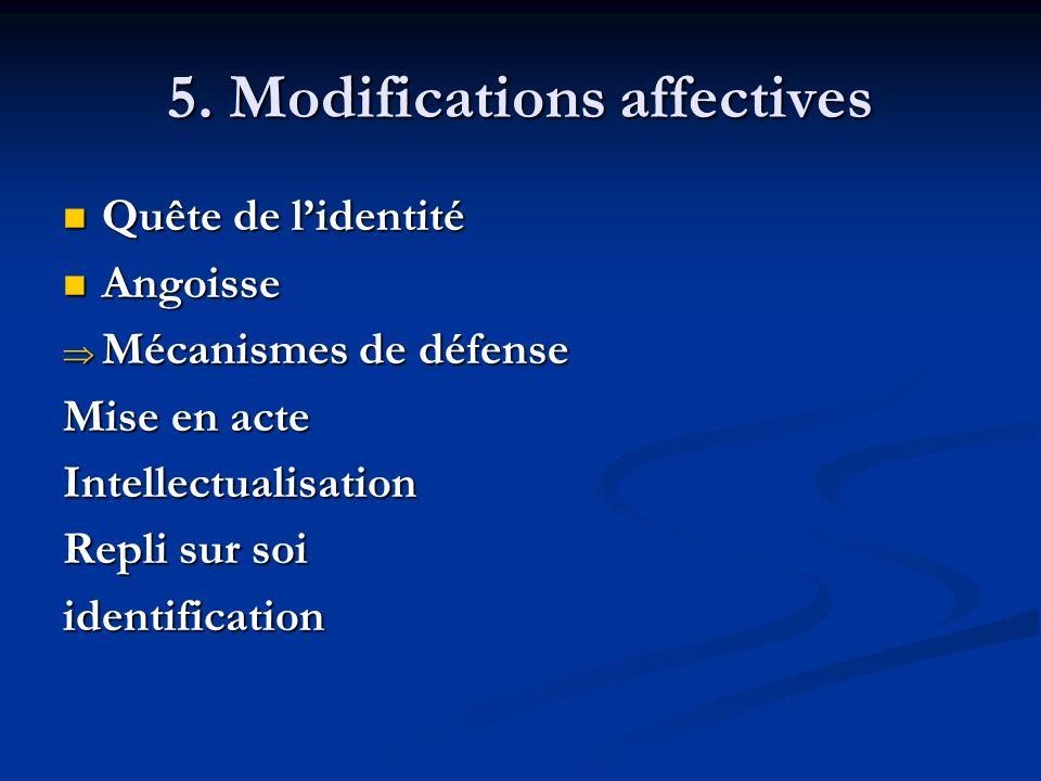 5. Modifications affectives Quête de lidentité Quête de lidentité Angoisse Angoisse Mécanismes de défense Mécanismes de défense Mise en acte Intellect