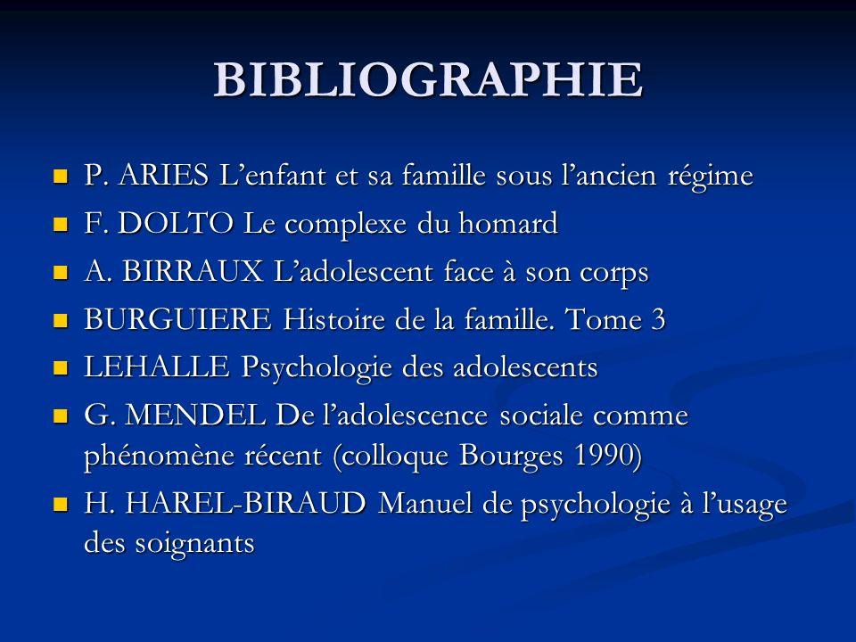 BIBLIOGRAPHIE P. ARIES Lenfant et sa famille sous lancien régime P. ARIES Lenfant et sa famille sous lancien régime F. DOLTO Le complexe du homard F.