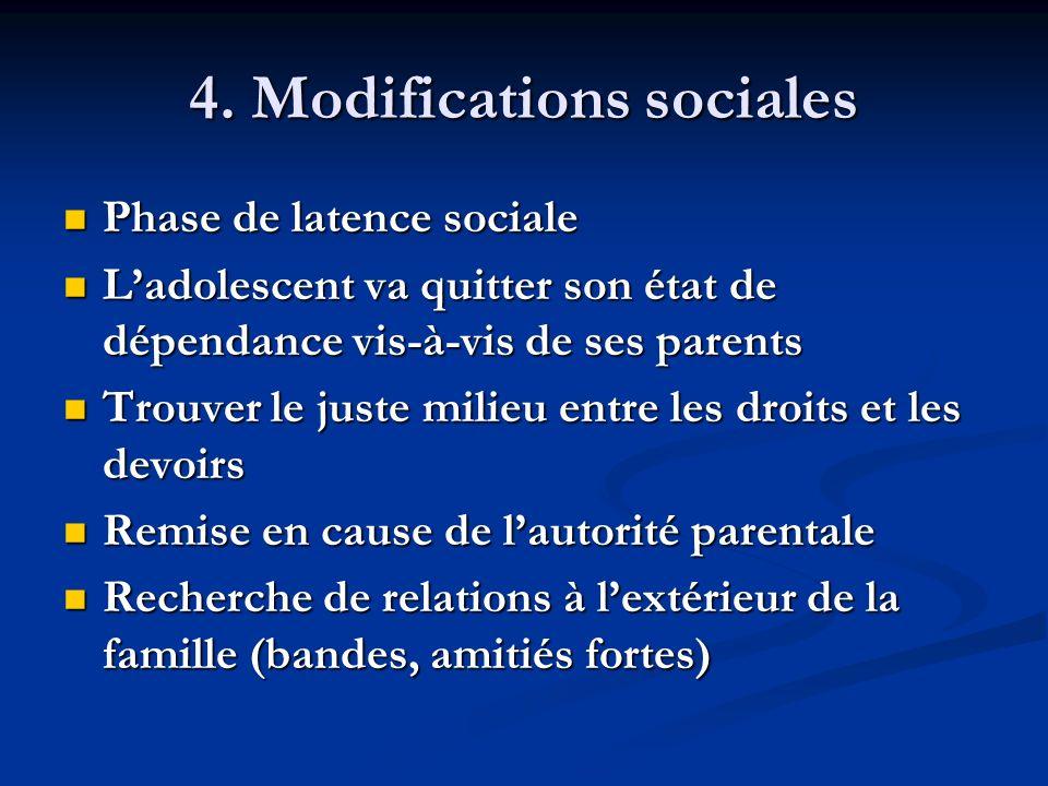 4. Modifications sociales Phase de latence sociale Phase de latence sociale Ladolescent va quitter son état de dépendance vis-à-vis de ses parents Lad