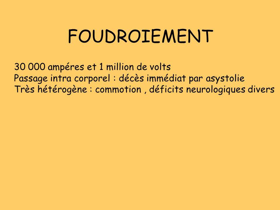 FOUDROIEMENT 30 000 ampéres et 1 million de volts Passage intra corporel : décès immédiat par asystolie Très hétérogène : commotion, déficits neurolog