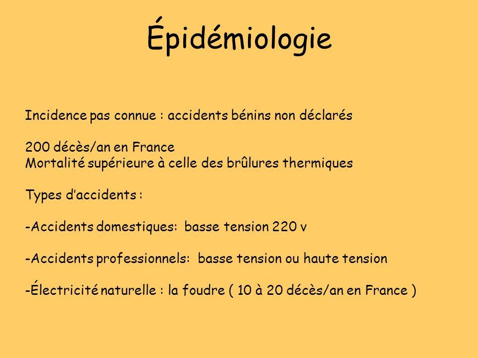 Épidémiologie Incidence pas connue : accidents bénins non déclarés 200 décès/an en France Mortalité supérieure à celle des brûlures thermiques Types d