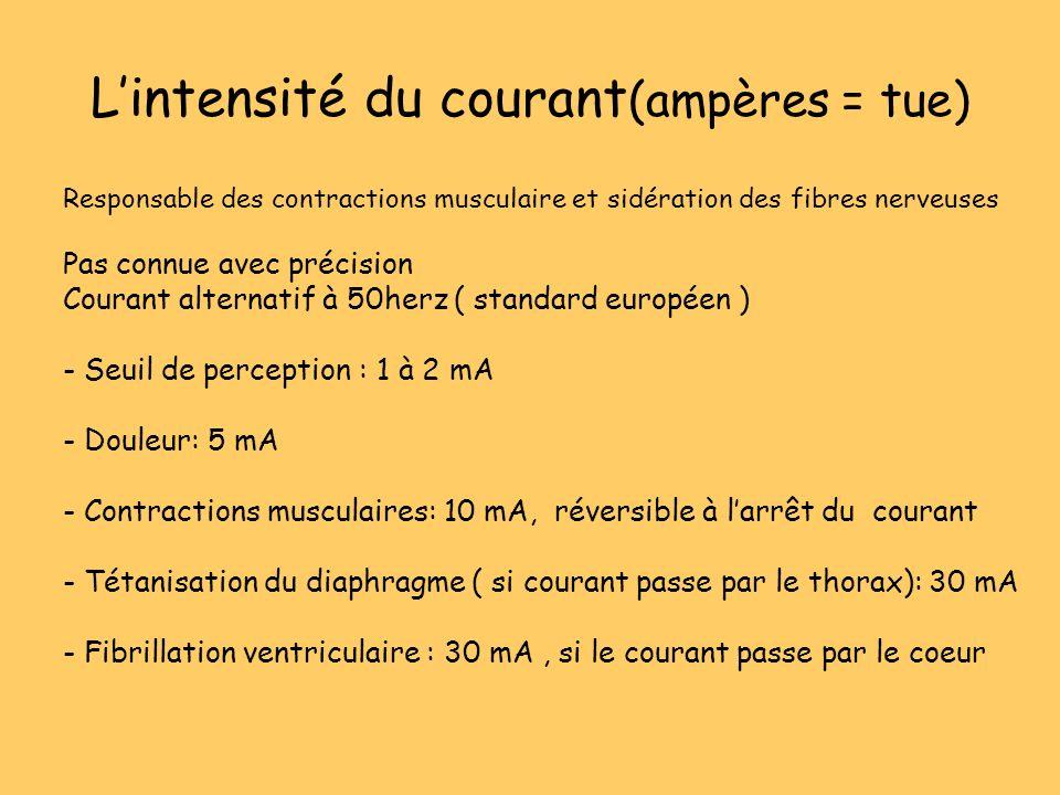Lintensité du courant (ampères = tue) Responsable des contractions musculaire et sidération des fibres nerveuses Pas connue avec précision Courant alt