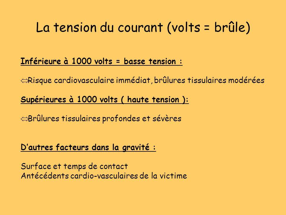 La tension du courant (volts = brûle) Inférieure à 1000 volts = basse tension : Risque cardiovasculaire immédiat, brûlures tissulaires modérées Supéri