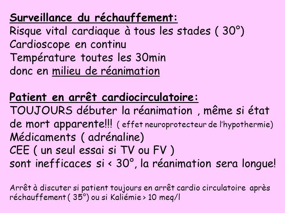 Surveillance du réchauffement: Risque vital cardiaque à tous les stades ( 30°) Cardioscope en continu Température toutes les 30min donc en milieu de r