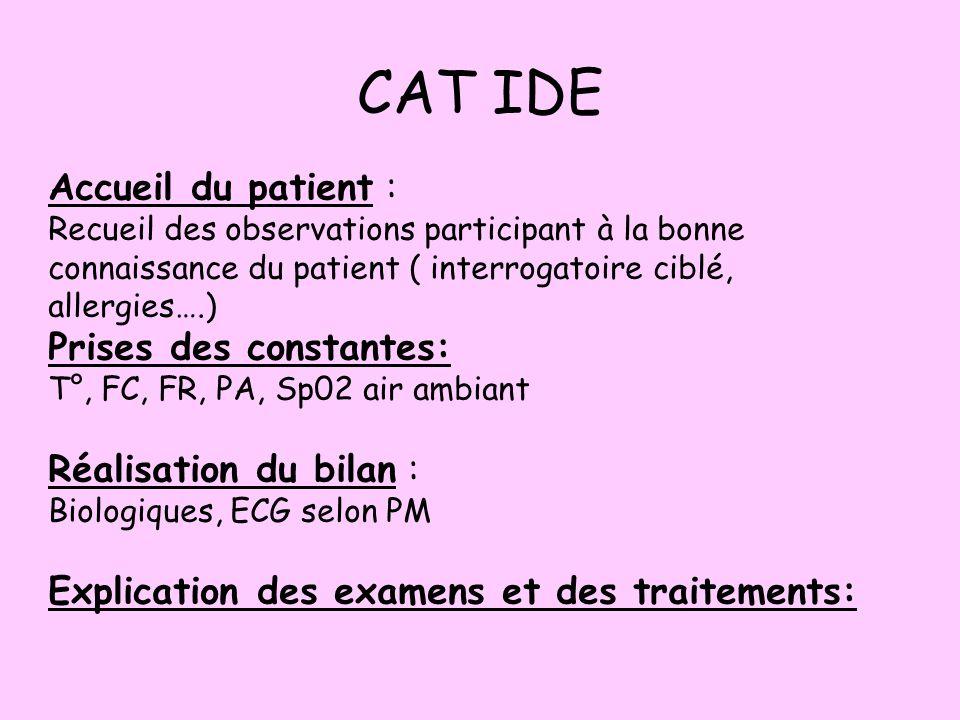 CAT IDE Accueil du patient : Recueil des observations participant à la bonne connaissance du patient ( interrogatoire ciblé, allergies….) Prises des c