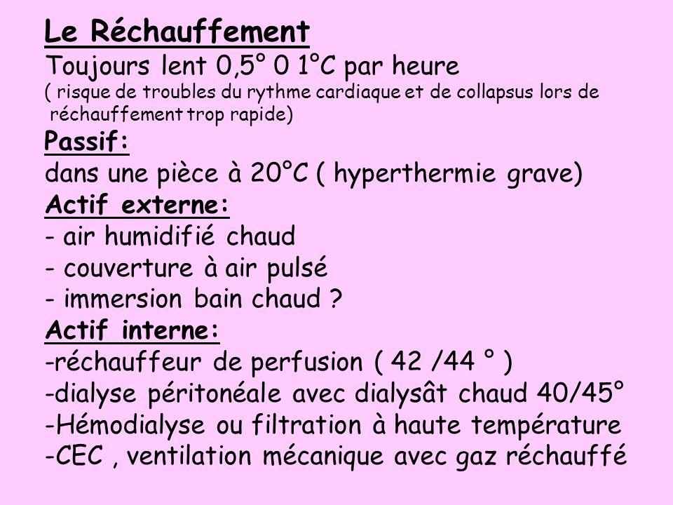Le Réchauffement Toujours lent 0,5° 0 1°C par heure ( risque de troubles du rythme cardiaque et de collapsus lors de réchauffement trop rapide) Passif