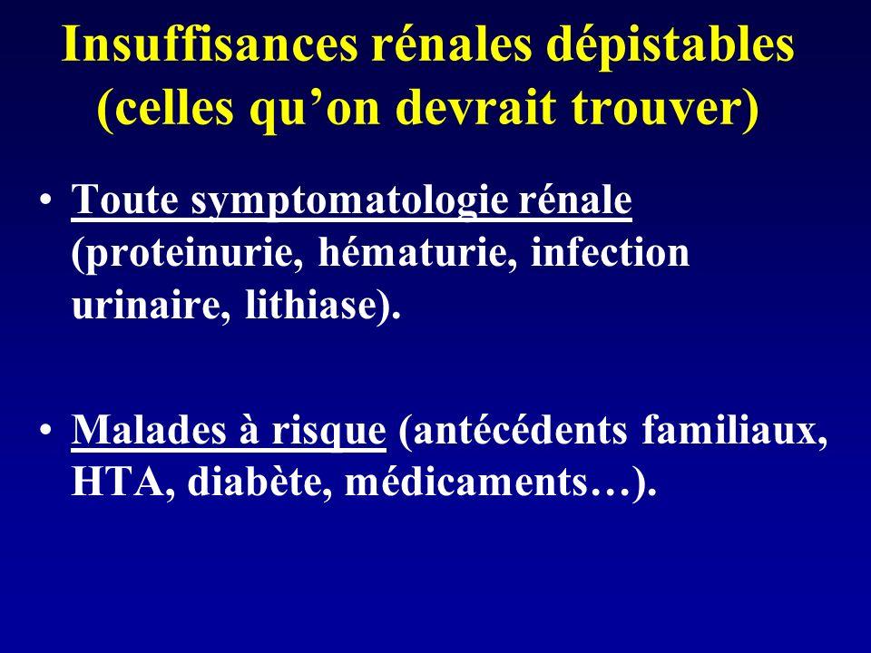 Les insuffisances rénales évitables (celles quon ne devrait pas voir): Infectieuses. Lithiasiques. Toxiques: analgésiques chimiothérapies produits de
