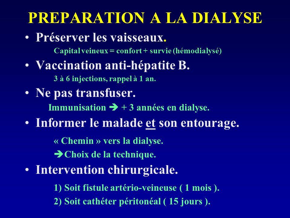 Limiter les conséquences de lIRC Désordres phospho-calciques: Carbonate de calcium ( 3 à 5 grammes ) Vitamine D ( Un alpha*, Rocaltrol*) Troubles dige