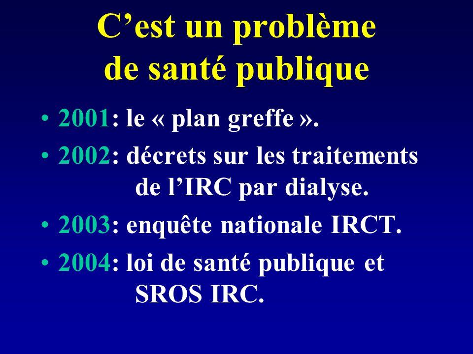 Cest un problème de santé publique 2001: le « plan greffe ».