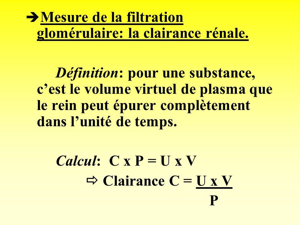 2) Filtration glomérulaire MECANISME: Elle résulte dune pression efficace de filtration, entre le capillaire et lespace urinaire. Lurine primitive est