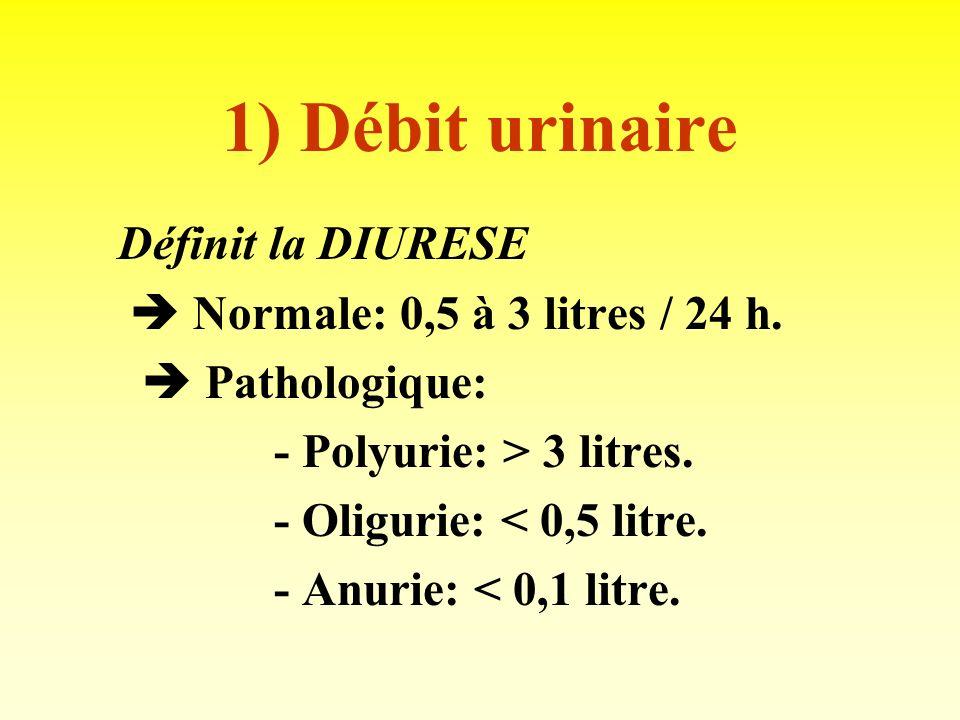 1) Débit urinaire Définit la DIURESE Normale: 0,5 à 3 litres / 24 h.