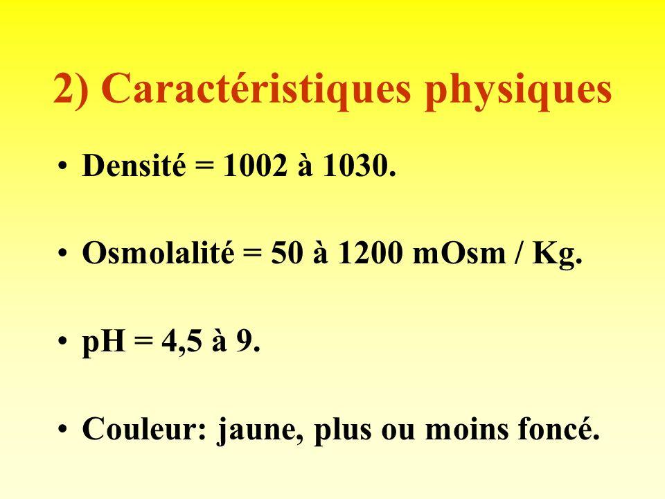 1) Débit urinaire Définit la DIURESE Normale: 0,5 à 3 litres / 24 h. Pathologique: - Polyurie: > 3 litres. - Oligurie: < 0,5 litre. - Anurie: < 0,1 li