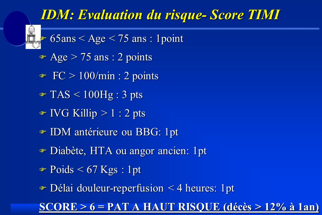 IDM: Evaluation du risque- Score TIMI F 65ans < Age < 75 ans : 1point F Age > 75 ans : 2 points F FC > 100/min : 2 points F TAS < 100Hg : 3 pts F IVG