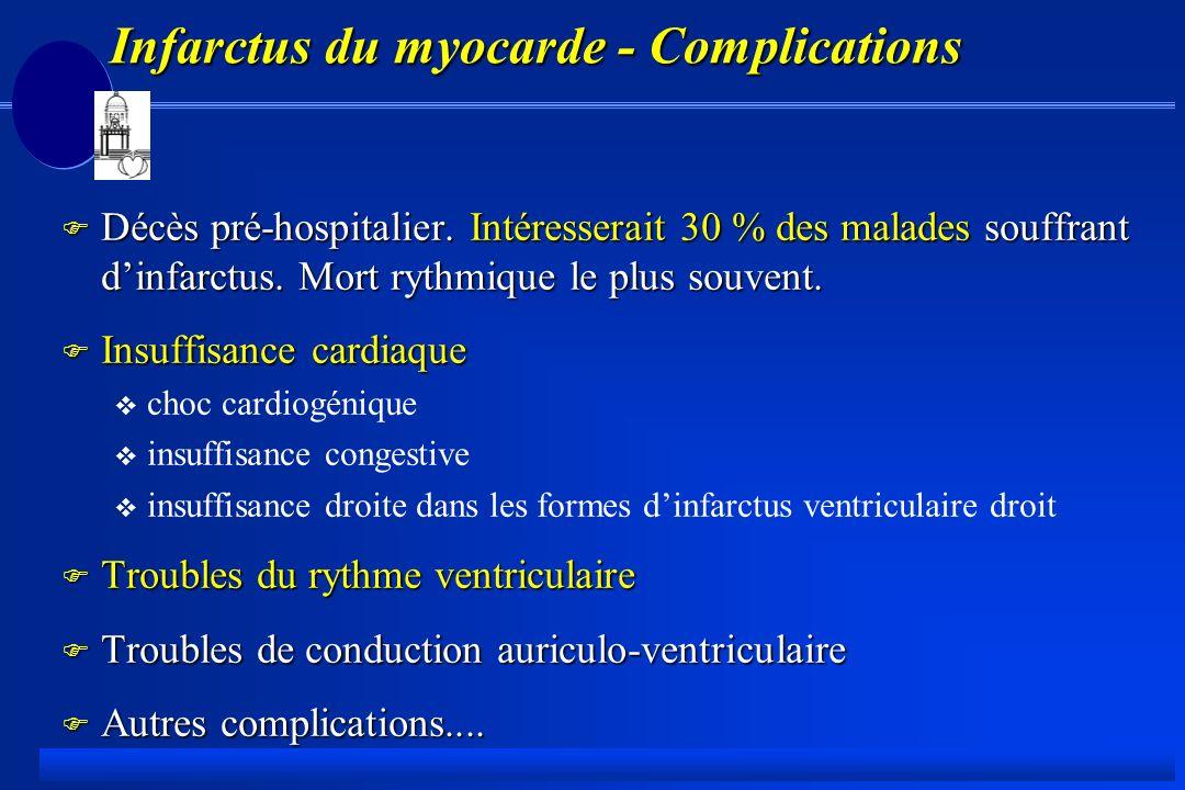Infarctus du myocarde - Complications F Décès pré-hospitalier.