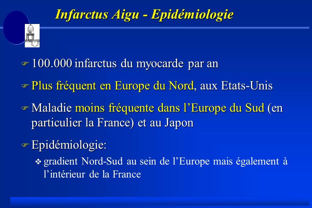 Infarctus Aigu - Epidémiologie F 100.000 infarctus du myocarde par an F Plus fréquent en Europe du Nord, aux Etats-Unis F Maladie moins fréquente dans lEurope du Sud (en particulier la France) et au Japon F Epidémiologie: gradient Nord-Sud au sein de lEurope mais également à lintérieur de la France