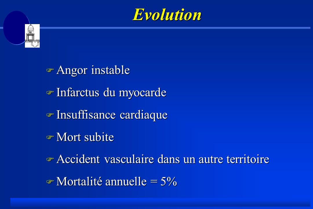 Evolution F Angor instable F Infarctus du myocarde F Insuffisance cardiaque F Mort subite F Accident vasculaire dans un autre territoire F Mortalité annuelle = 5%