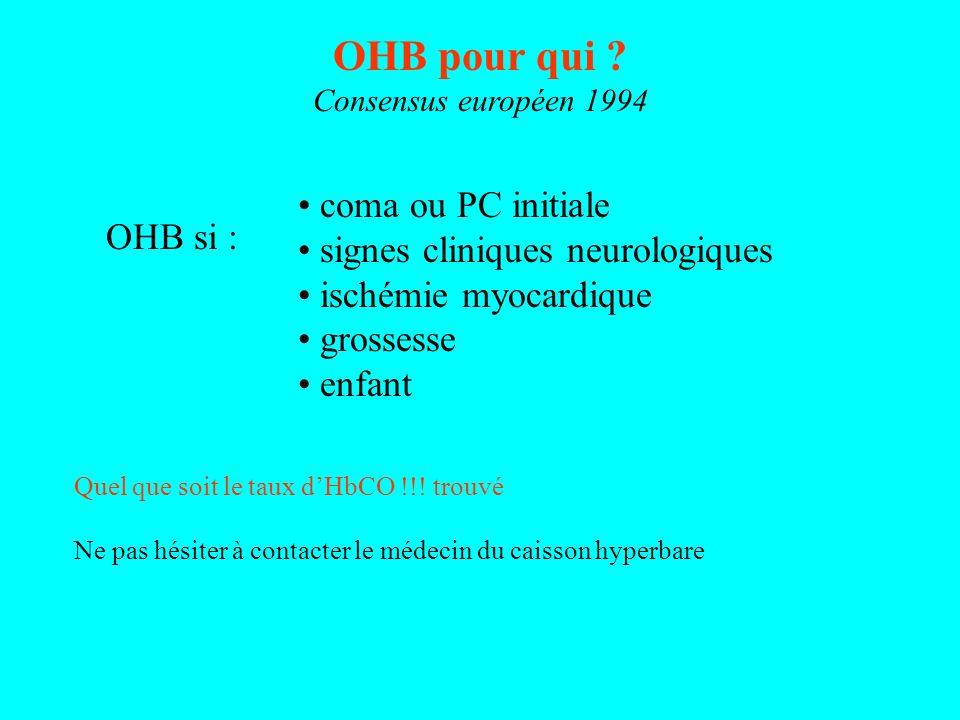 OHB pour qui ? Consensus européen 1994 OHB si : coma ou PC initiale signes cliniques neurologiques ischémie myocardique grossesse enfant Quel que soit