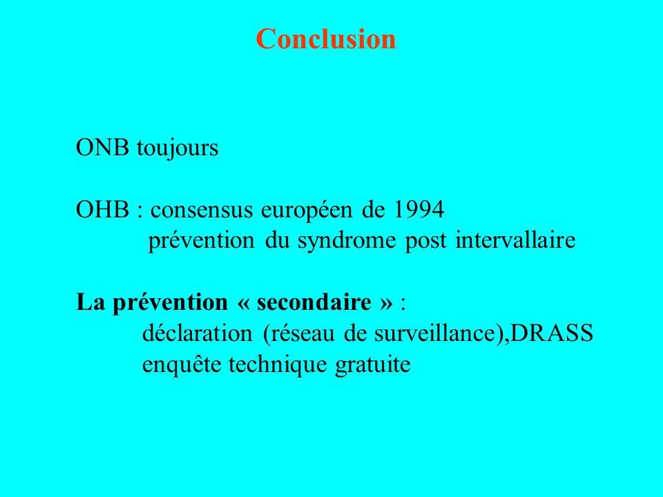 Conclusion ONB toujours OHB : consensus européen de 1994 prévention du syndrome post intervallaire La prévention « secondaire » : déclaration (réseau