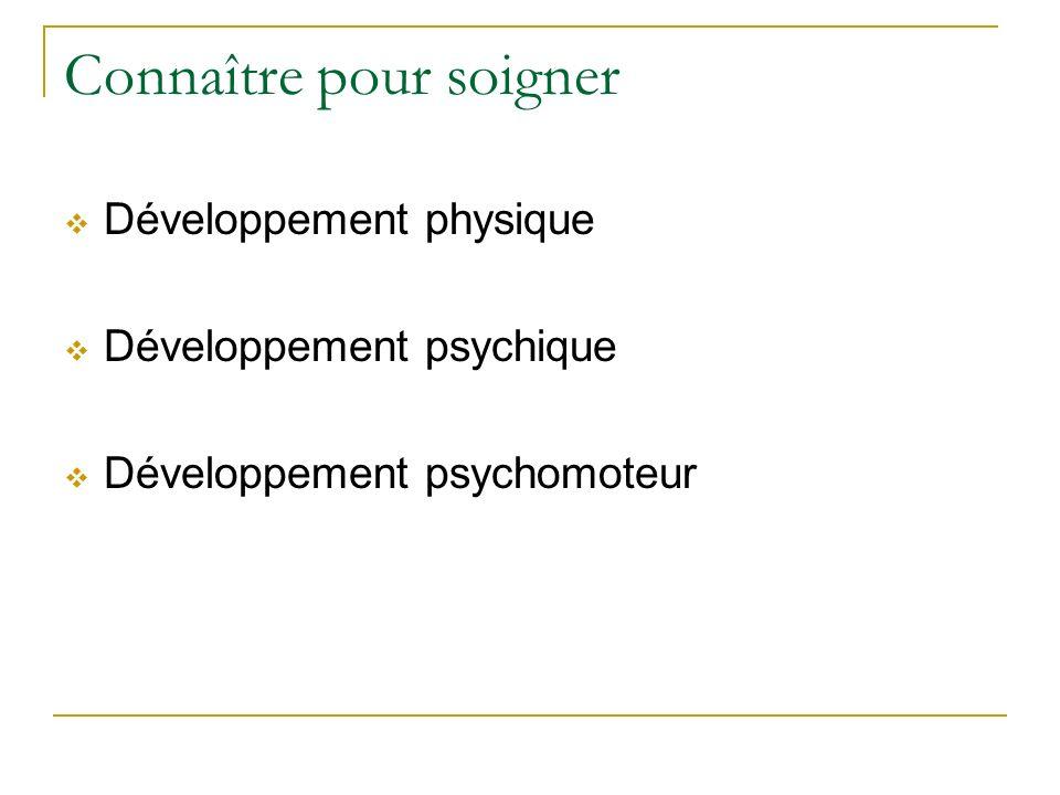 Connaître pour soigner Développement physique Développement psychique Développement psychomoteur