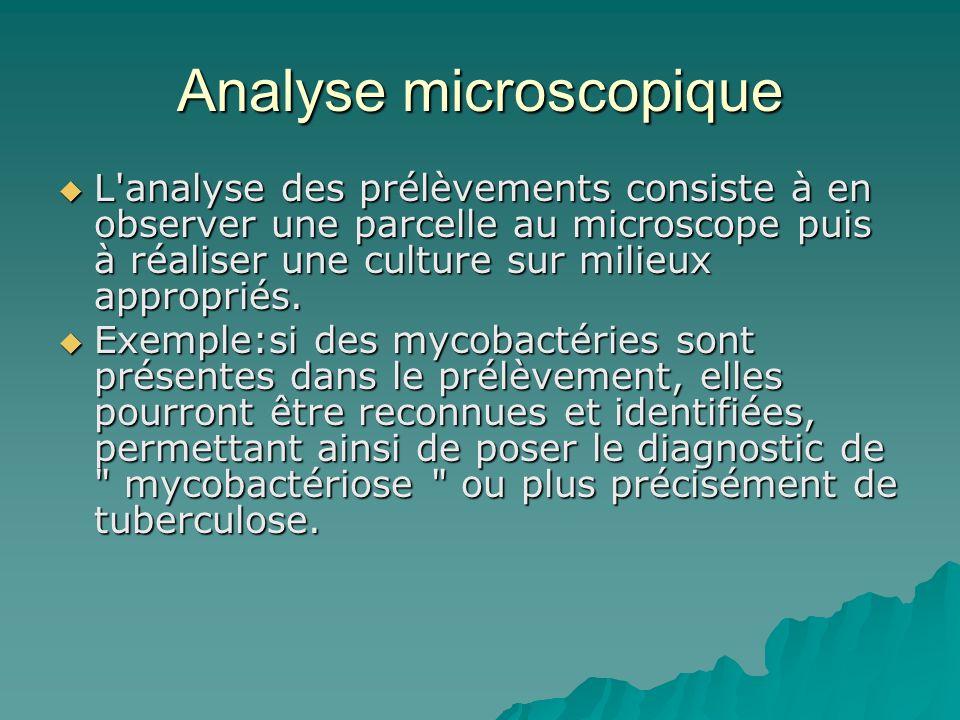 Analyse microscopique L'analyse des prélèvements consiste à en observer une parcelle au microscope puis à réaliser une culture sur milieux appropriés.