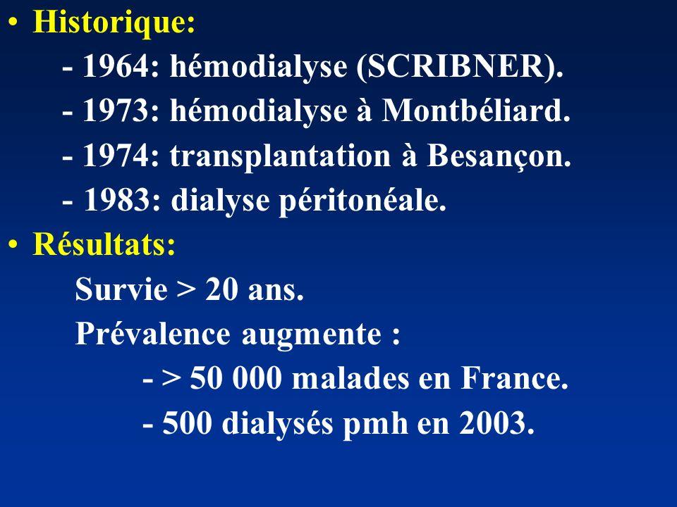 LES TRAITEMENTS DE SUPPLEANCE DE LA FONCTION RENALE Il en existe trois: 1) Hémodialyse : 60 %. 2) Transplantation rénale : 30 %. 3) Dialyse péritonéal