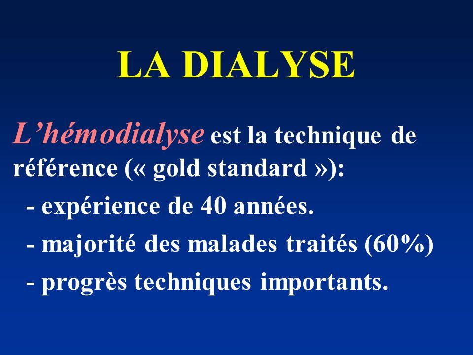 Historique: - 1964: hémodialyse (SCRIBNER). - 1973: hémodialyse à Montbéliard. - 1974: transplantation à Besançon. - 1983: dialyse péritonéale. Résult