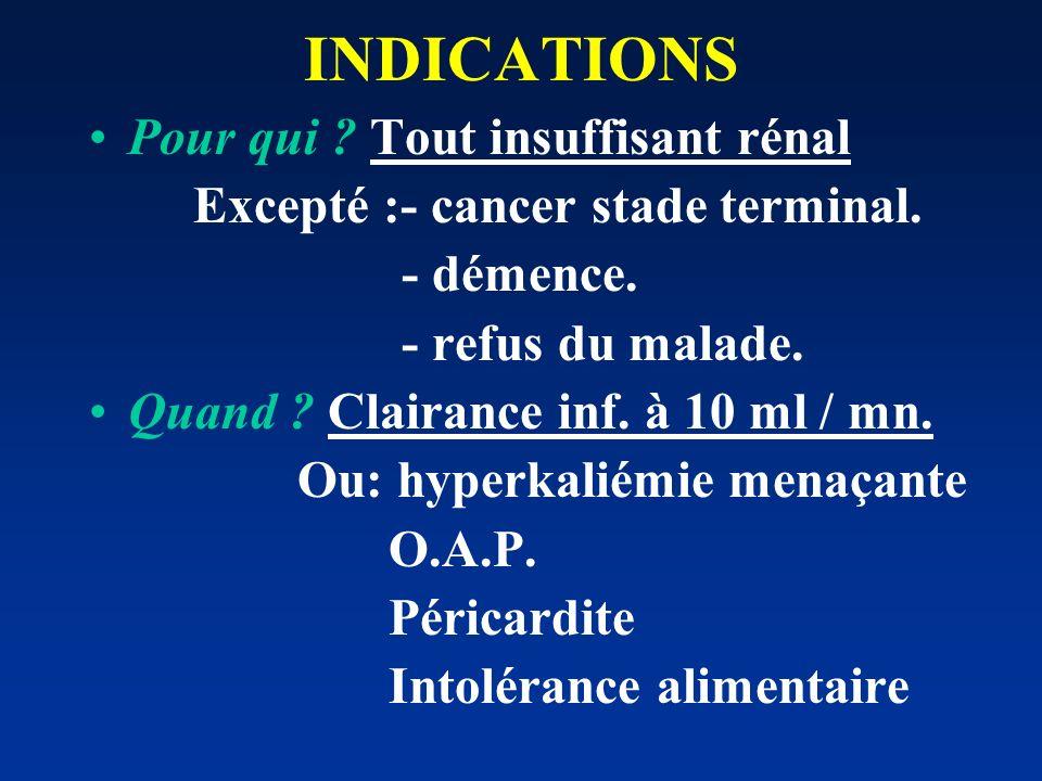 LA DIALYSE Lhémodialyse est la technique de référence (« gold standard »): - expérience de 40 années. - majorité des malades traités (60%) - progrès t