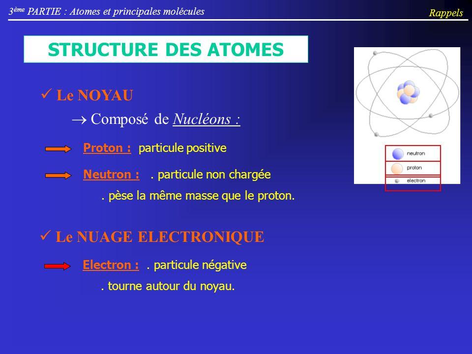 3 ème PARTIE : Atomes et principales molécules Rappels STRUCTURE DES ATOMES Le NUAGE ELECTRONIQUE Proton : particule positive Neutron :.