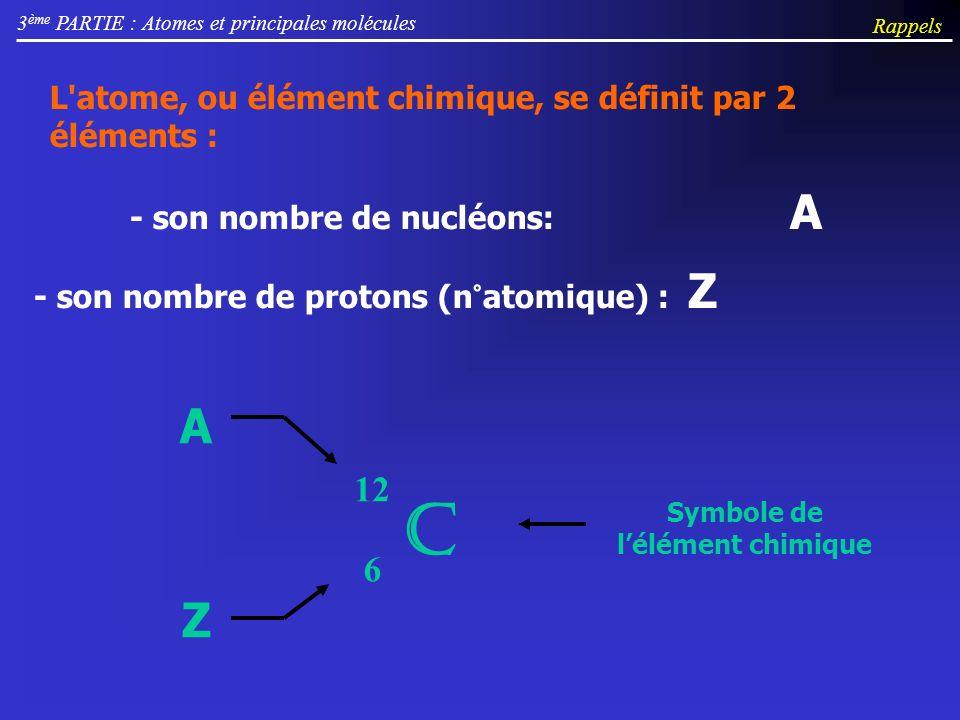 3 ème PARTIE : Atomes et principales molécules Rappels C 6 12 A Z Symbole de lélément chimique L atome, ou élément chimique, se définit par 2 éléments : - son nombre de nucléons: A - son nombre de protons (n°atomique) : Z