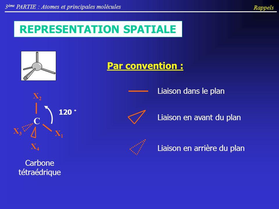 3 ème PARTIE : Atomes et principales molécules Rappels REPRESENTATION SPATIALE Liaison dans le plan Liaison en avant du plan Liaison en arrière du plan Par convention : Carbone tétraédrique C X2X2 120 ° X1X1 X4X4 X3X3
