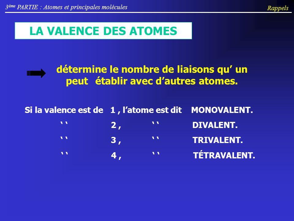 3 ème PARTIE : Atomes et principales molécules Rappels LA VALENCE DES ATOMES Si la valence est de 1, latome est dit MONOVALENT. 2, DIVALENT. 3, TRIVAL