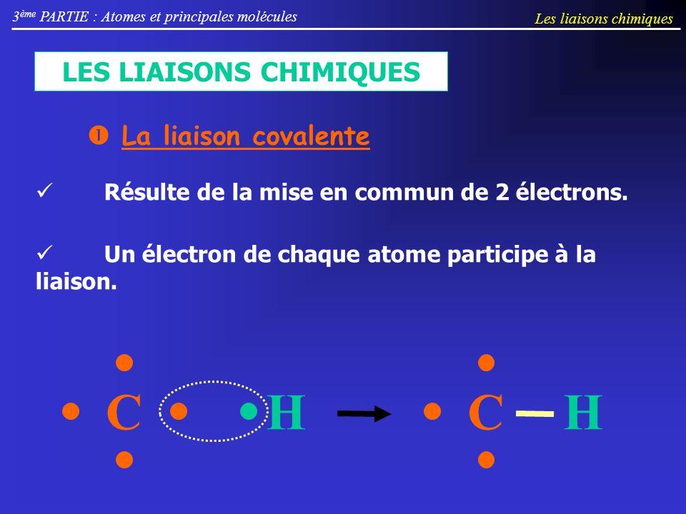 3 ème PARTIE : Atomes et principales molécules Les liaisons chimiques LES LIAISONS CHIMIQUES La liaison covalente Un électron de chaque atome participe à la liaison.