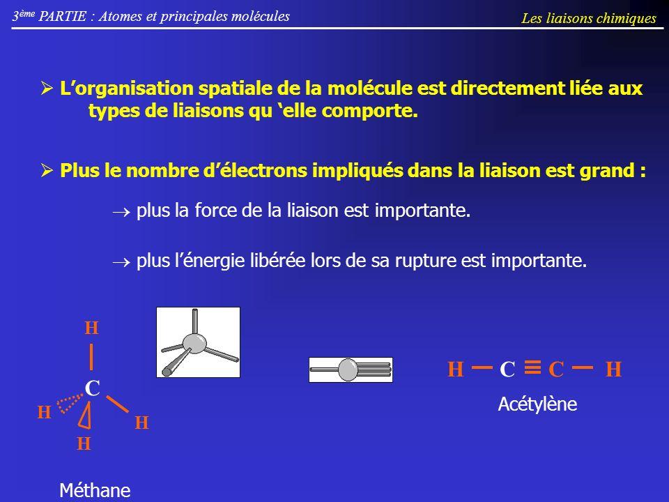 3 ème PARTIE : Atomes et principales molécules Lorganisation spatiale de la molécule est directement liée aux types de liaisons qu elle comporte. Plus