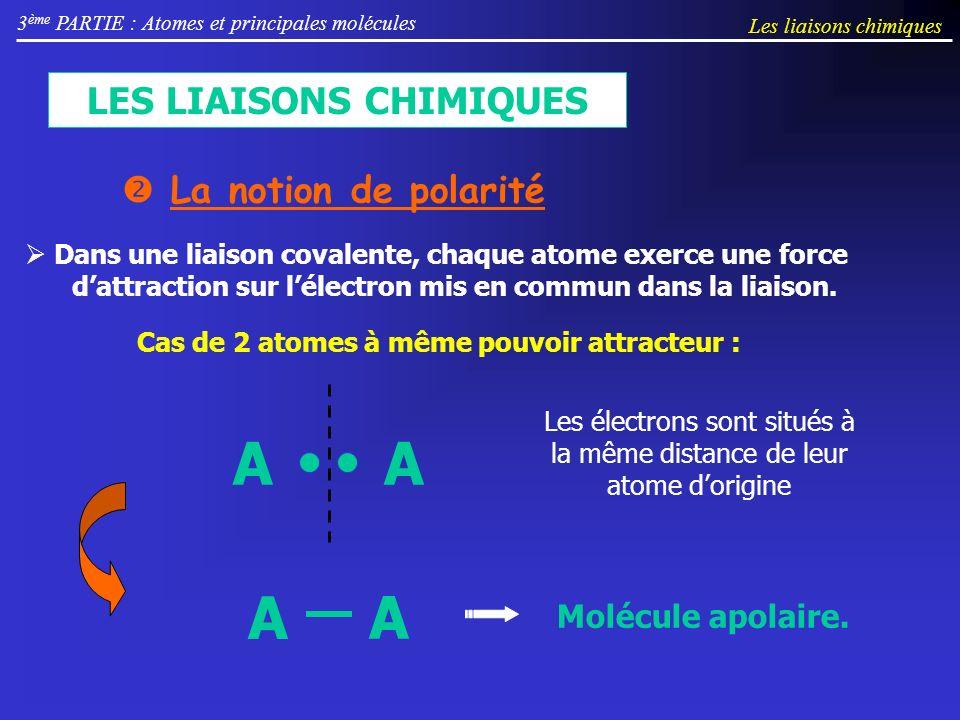 3 ème PARTIE : Atomes et principales molécules LES LIAISONS CHIMIQUES La notion de polarité Dans une liaison covalente, chaque atome exerce une force