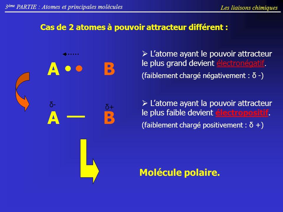 3 ème PARTIE : Atomes et principales molécules Cas de 2 atomes à pouvoir attracteur différent : Latome ayant le pouvoir attracteur le plus grand devient électronégatif.