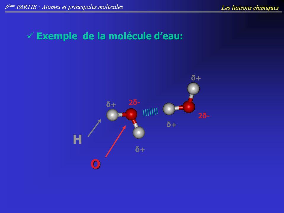 3 ème PARTIE : Atomes et principales molécules Exemple de la molécule deau: H O 2δ- δ+ 2δ- Les liaisons chimiques