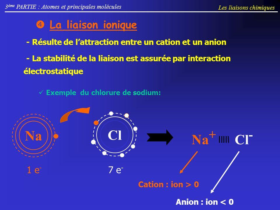 La liaison ionique 3 ème PARTIE : Atomes et principales molécules - Résulte de lattraction entre un cation et un anion - La stabilité de la liaison est assurée par interaction électrostatique Exemple du chlorure de sodium: Na Cl 1 e - 7 e - Na + Cl - Cation : ion > 0 Anion : ion < 0 Les liaisons chimiques
