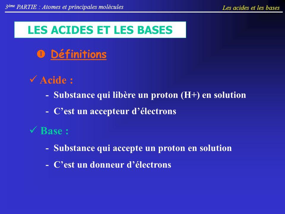 3 ème PARTIE : Atomes et principales molécules Les acides et les bases Définitions LES ACIDES ET LES BASES Acide : - Substance qui libère un proton (H+) en solution - Cest un accepteur délectrons Base : - Substance qui accepte un proton en solution - Cest un donneur délectrons