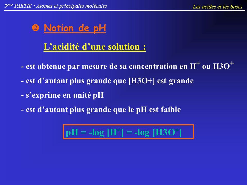3 ème PARTIE : Atomes et principales molécules Les acides et les bases Notion de pH Lacidité dune solution : - est dautant plus grande que [H3O+] est grande - est dautant plus grande que le pH est faible - est obtenue par mesure de sa concentration en H + ou H3O + - sexprime en unité pH pH = -log [H + ] = -log [H3O + ]