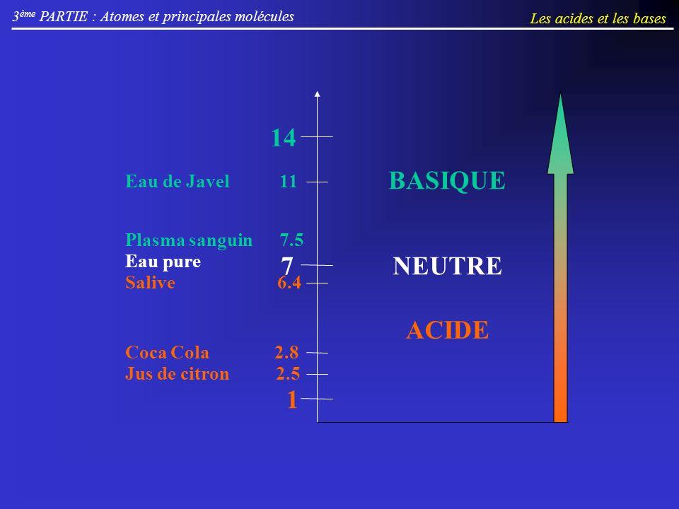 3 ème PARTIE : Atomes et principales molécules Les acides et les bases 7 14 1 ACIDE NEUTRE BASIQUE Jus de citron 2.5 Coca Cola 2.8 Salive 6.4 Eau pure Eau de Javel 11 Plasma sanguin 7.5