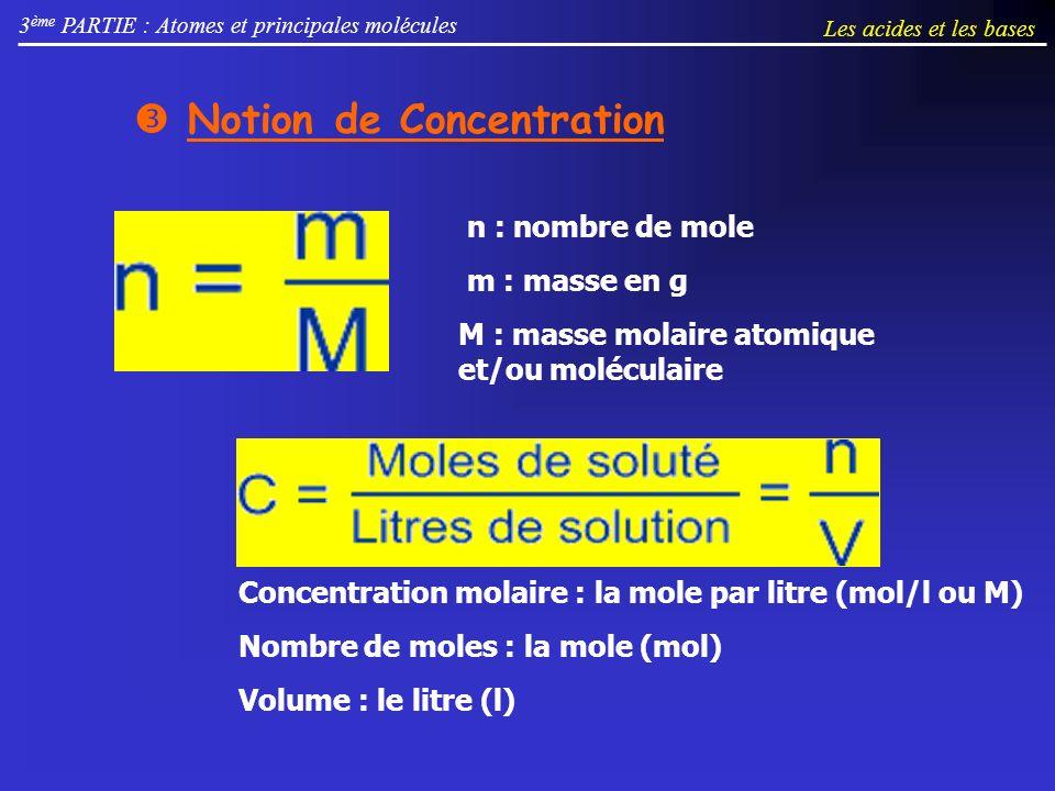 3 ème PARTIE : Atomes et principales molécules Les acides et les bases Notion de Concentration n : nombre de mole m : masse en g M : masse molaire atomique et/ou moléculaire Concentration molaire : la mole par litre (mol/l ou M) Nombre de moles : la mole (mol) Volume : le litre (l)