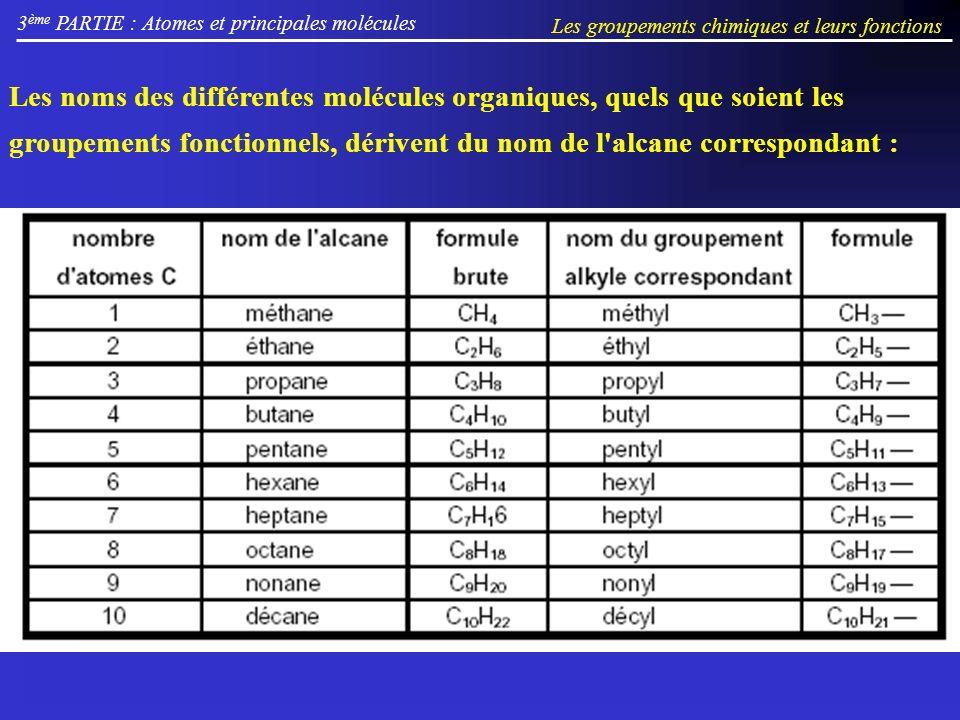 3 ème PARTIE : Atomes et principales molécules Les groupements chimiques et leurs fonctions Les noms des différentes molécules organiques, quels que soient les groupements fonctionnels, dérivent du nom de l alcane correspondant :